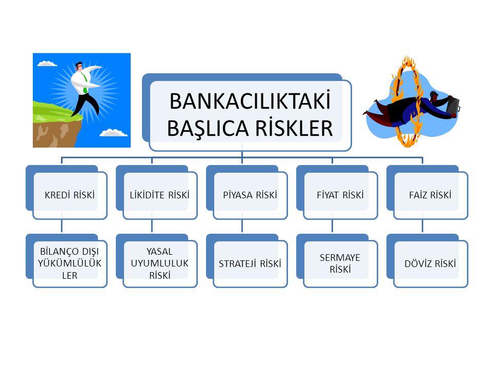 TAKİPTEKİ ALACAKLAR (NET)/TOPLAM KREDİLER (TOPLAM AKTİFKER) (ÖZKAYNAKLAR) TAKİPTEKİ ALACAKLAR PROVİZYONU/TOPLAM KREDİLER (TOPLAM AKTİFLER) (ÖZKAYNAKLAR) ZARAR NİTELİĞİNDEKİ KREDİLER/TOPLAM KREDİLER (TOPLAM AKTİFLER) (ÖZKAYNAKLAR) TOPLAM KREDİLER/TOPLAM MEVDUAT KREDİ RİSKİ ORANLARI