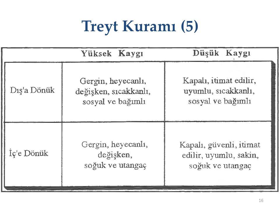 Treyt Kuramı (5) 16