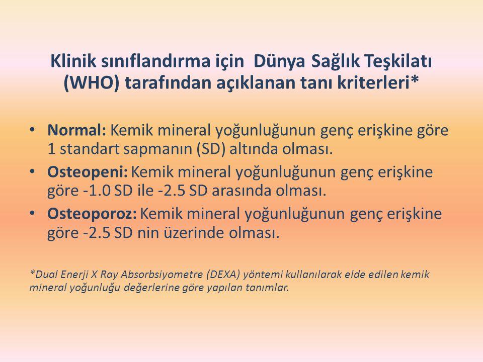 Klinik sınıflandırma için Dünya Sağlık Teşkilatı (WHO) tarafından açıklanan tanı kriterleri* Normal: Kemik mineral yoğunluğunun genç erişkine göre 1 s