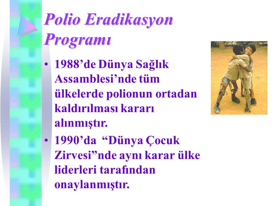 """1988'de Dünya Sağlık Assamblesi'nde tüm ülkelerde polionun ortadan kaldırılması kararı alınmıştır. 1990'da """"Dünya Çocuk Zirvesi""""nde aynı karar ülke li"""