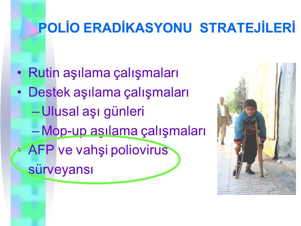 POLİO ERADİKASYONU STRATEJİLERİ Rutin aşılama çalışmaları Destek aşılama çalışmaları –Ulusal aşı günleri –Mop-up aşılama çalışmaları AFP ve vahşi poli