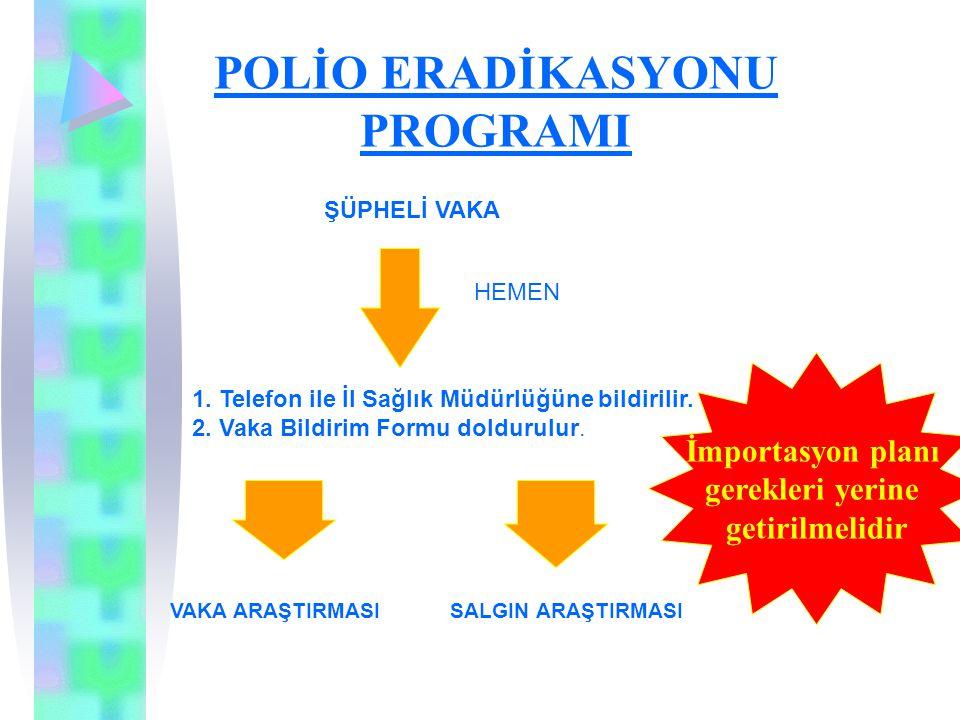 POLİO ERADİKASYONU PROGRAMI ŞÜPHELİ VAKA HEMEN 1. Telefon ile İl Sağlık Müdürlüğüne bildirilir. 2. Vaka Bildirim Formu doldurulur. VAKA ARAŞTIRMASISAL