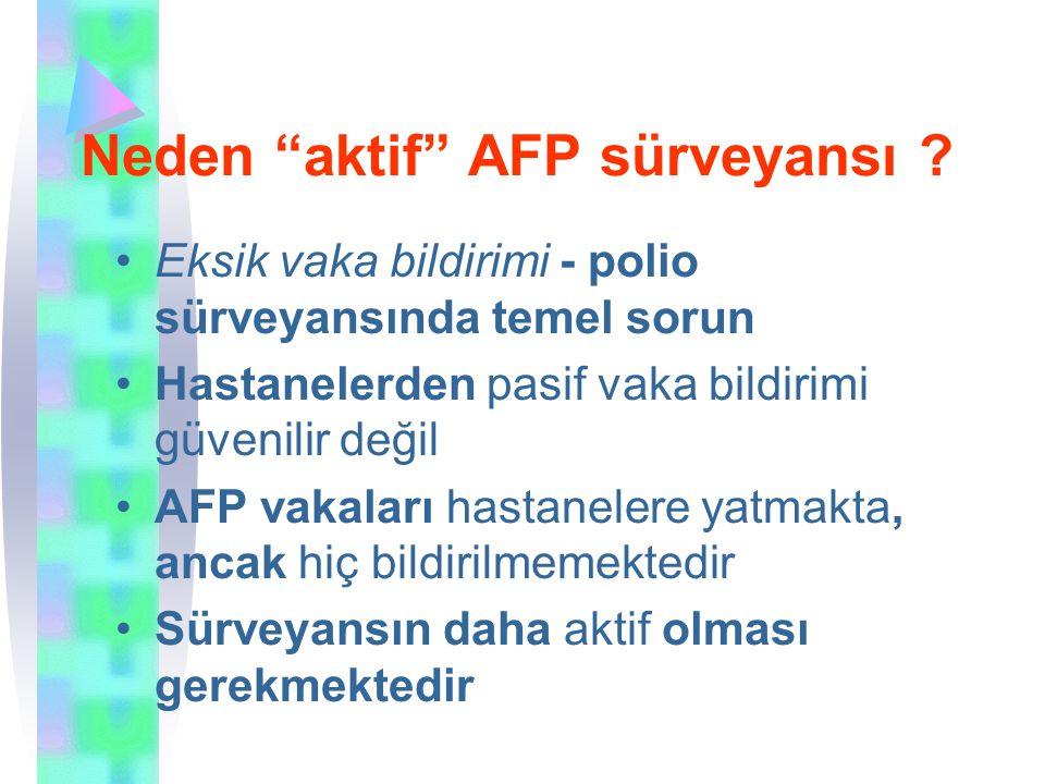 """Neden """"aktif"""" AFP sürveyansı ? Eksik vaka bildirimi - polio sürveyansında temel sorun Hastanelerden pasif vaka bildirimi güvenilir değil AFP vakaları"""