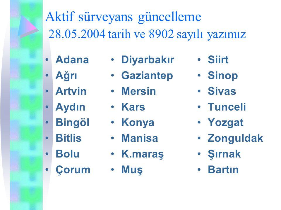 Aktif sürveyans güncelleme 28.05.2004 tarih ve 8902 sayılı yazımız Adana Ağrı Artvin Aydın Bingöl Bitlis Bolu Çorum Siirt Sinop Sivas Tunceli Yozgat Z