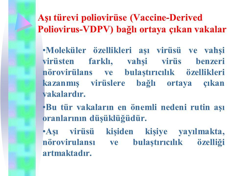 Aşı türevi poliovirüse (Vaccine-Derived Poliovirus-VDPV) bağlı ortaya çıkan vakalar Moleküler özellikleri aşı virüsü ve vahşi virüsten farklı, vahşi v