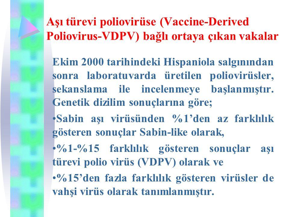 Aşı türevi poliovirüse (Vaccine-Derived Poliovirus-VDPV) bağlı ortaya çıkan vakalar Ekim 2000 tarihindeki Hispaniola salgınından sonra laboratuvarda ü