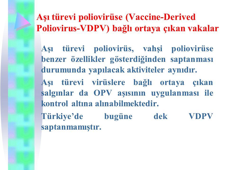 Aşı türevi poliovirüse (Vaccine-Derived Poliovirus-VDPV) bağlı ortaya çıkan vakalar Aşı türevi poliovirüs, vahşi poliovirüse benzer özellikler gösterd