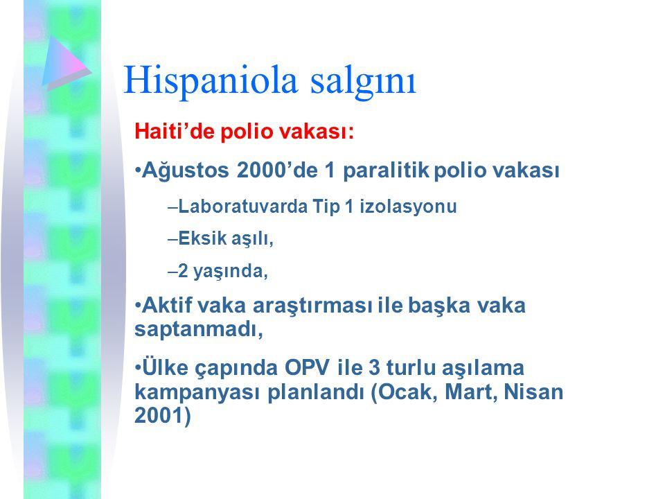 Hispaniola salgını Haiti'de polio vakası: Ağustos 2000'de 1 paralitik polio vakası –Laboratuvarda Tip 1 izolasyonu –Eksik aşılı, –2 yaşında, Aktif vak