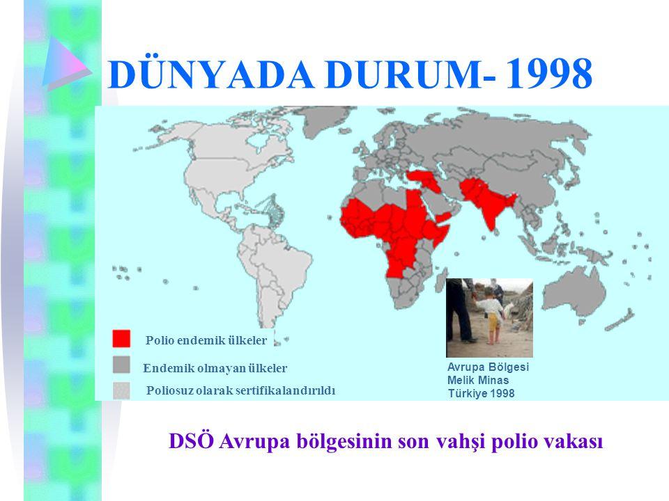 DÜNYADA DURUM- 1998 Polio endemik ülkeler Endemik olmayan ülkeler Poliosuz olarak sertifikalandırıldı DSÖ Avrupa bölgesinin son vahşi polio vakası Avr