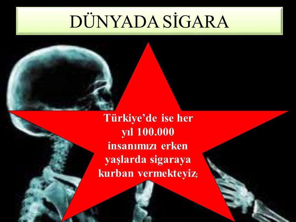 DÜNYADA SİGARA Türkiye'de ise her yıl 100.000 insanımızı erken yaşlarda sigaraya kurban vermekteyiz ;