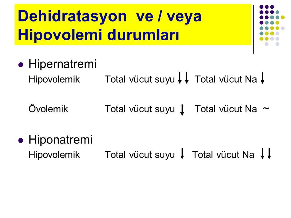 Dehidratasyon ve / veya Hipovolemi durumları Hipernatremi HipovolemikTotal vücut suyu Total vücut Na ÖvolemikTotal vücut suyu Total vücut Na ~ Hiponatremi HipovolemikTotal vücut suyuTotal vücut Na