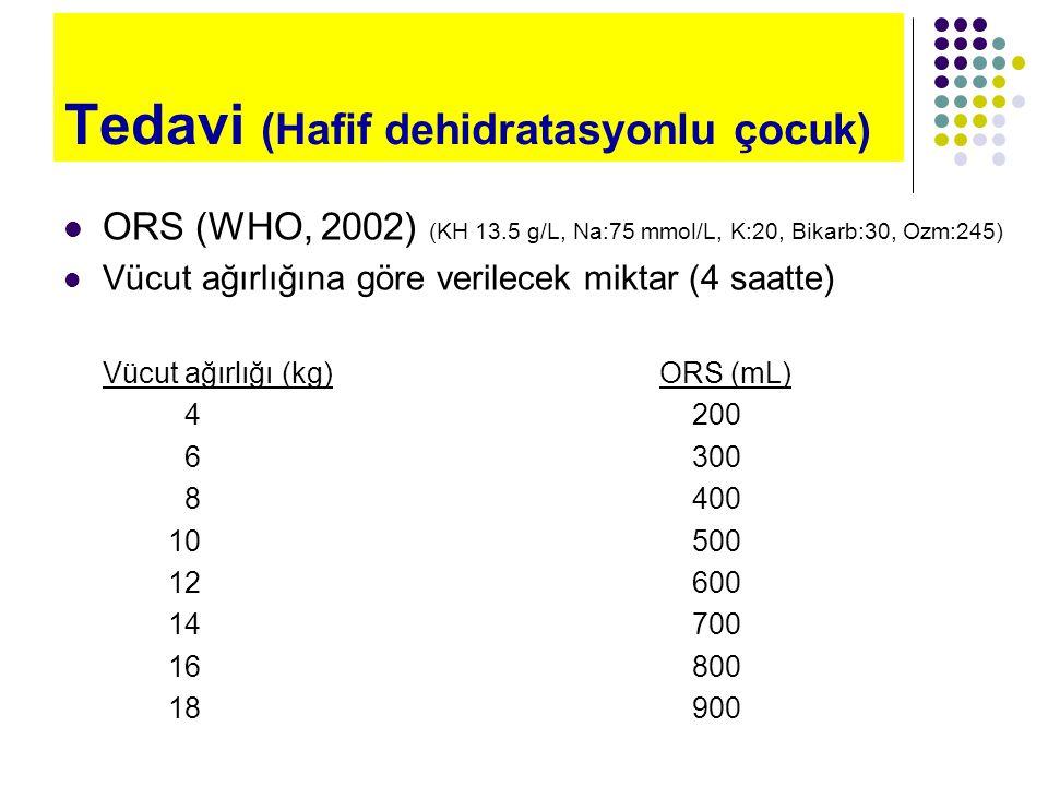 ORS (WHO, 2002) (KH 13.5 g/L, Na:75 mmol/L, K:20, Bikarb:30, Ozm:245) Vücut ağırlığına göre verilecek miktar (4 saatte) Vücut ağırlığı (kg) ORS (mL) 4200 6300 8400 10500 12600 14700 16800 18900 Tedavi (Hafif dehidratasyonlu çocuk)