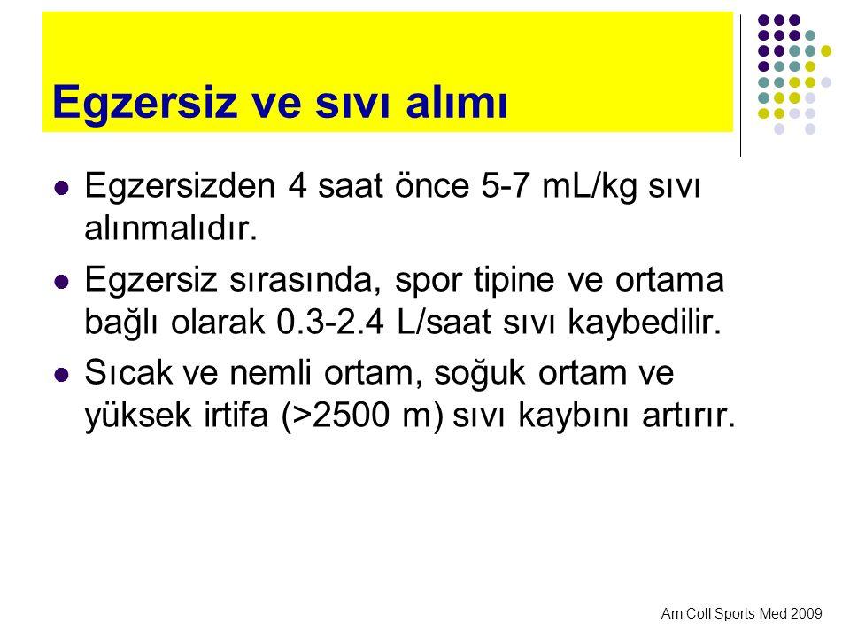 Ortam sıcaklığı, fiziksel aktivite ve sıvı alımı Kenefick RW, Sawka MN.