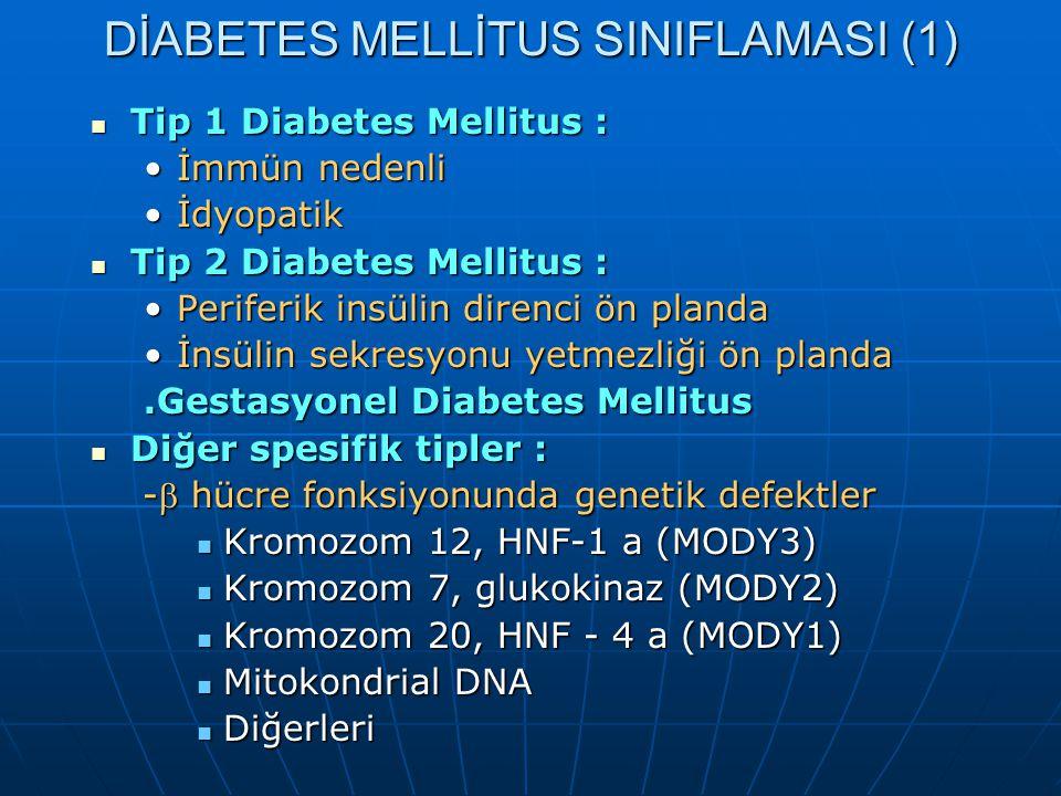 Tip II Diyabet İçin Risk Faktörleri Obez kişiler ( vücut ağırlığı istenilen ölçüden % 20 fazla olanlar), Obez kişiler ( vücut ağırlığı istenilen ölçüd