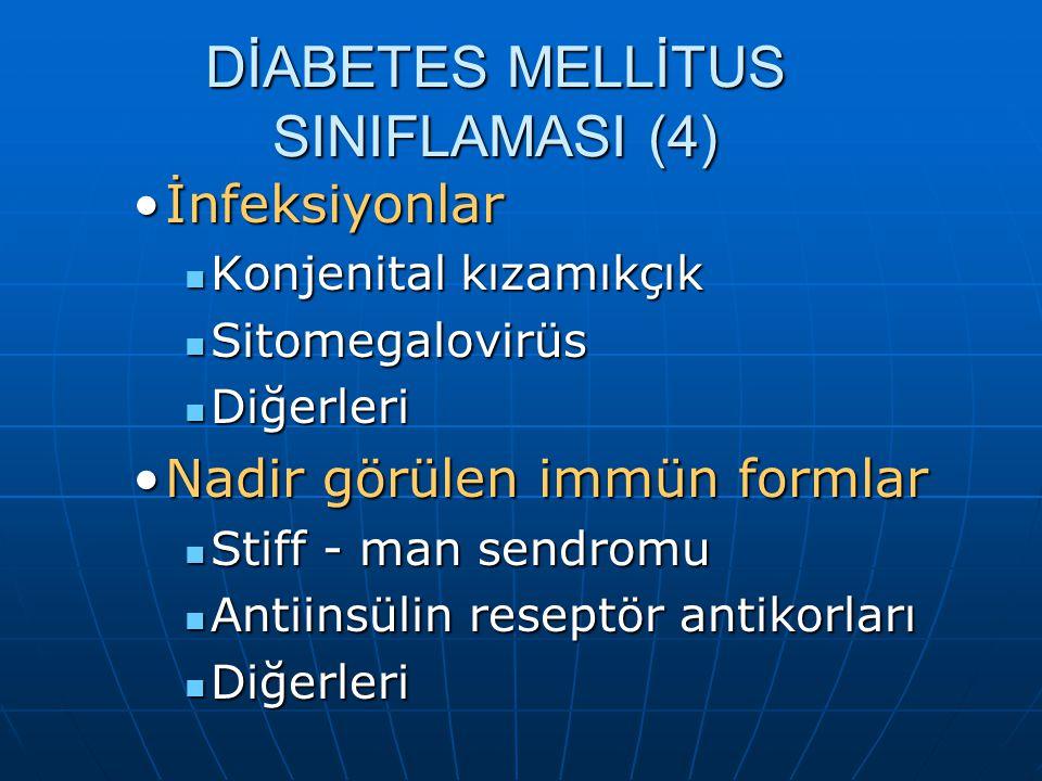DİABETES MELLİTUS SINIFLAMASI (3) EndokrinopatilerEndokrinopatiler Akromegali Akromegali Cushing sendromu Cushing sendromu Glukagonoma Glukagonoma Feo