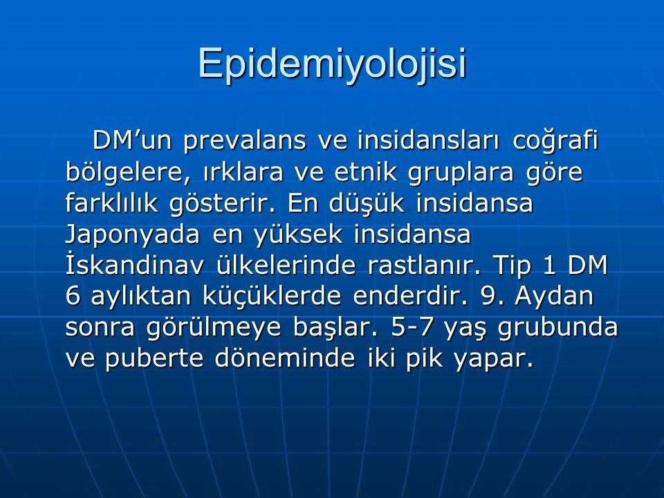 DİABETES MELLİTUS SINIFLAMASI (5) Bazen diyabetle birlikte olabilen genetik sendromlarBazen diyabetle birlikte olabilen genetik sendromlar Down sendro