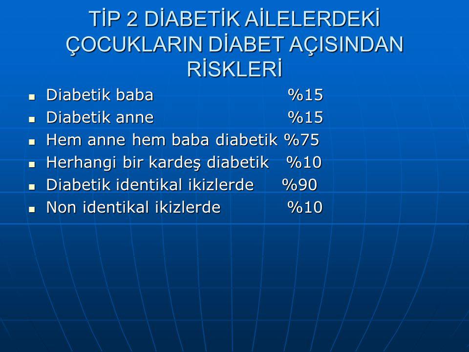 Diabetiklerin kardeşi için diabet riski% İki HLA haplotipip idantik %16 İki HLA haplotipip idantik %16 Bir HLA haplotipi idantik %9 Bir HLA haplotipi