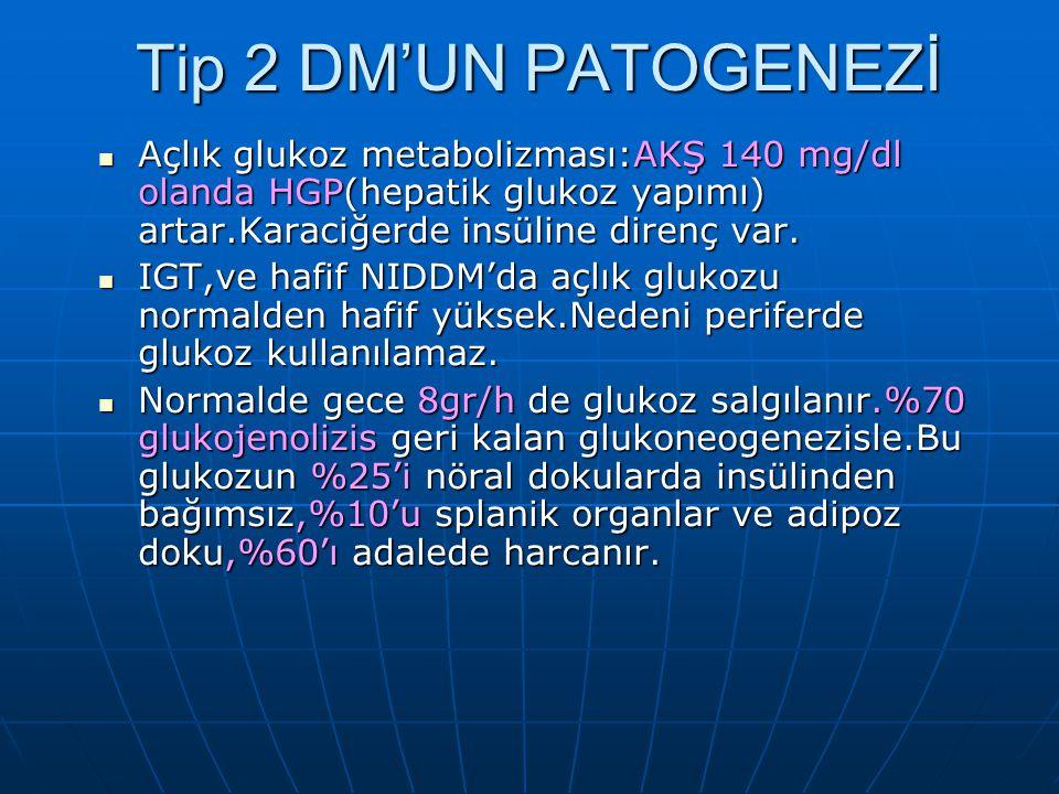 Diabetes Mellitus'un Tanı Testleri DİYABET ŞÜPHESİ < 100 DİYABET YOK < 100 DİYABET YOK < 140 BOZULMUŞ AÇLIK GLİKOZU < 140 BOZULMUŞ AÇLIK GLİKOZU 140 -