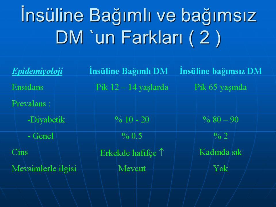 İnsüline Bağımlı ve bağımsız DM `un Farkları ( 1 )