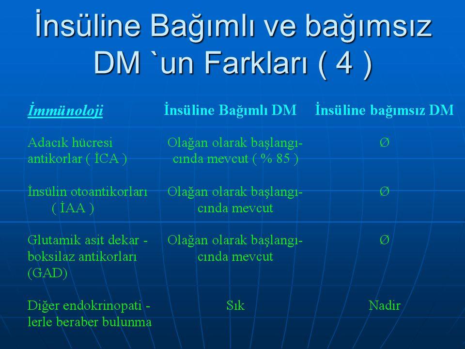 İnsüline Bağımlı ve bağımsız DM `un Farkları ( 3 )