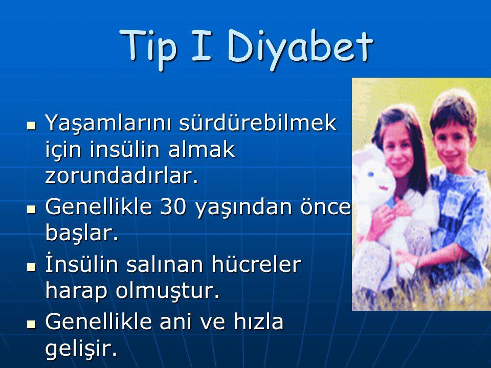 Tipleri; Tip I ve Tip II diye ikiye ayrılır. Tip I ve Tip II diye ikiye ayrılır. Diğer hastalıkların seyri sırasında veya kullanılan ilaçlara bağlı ol
