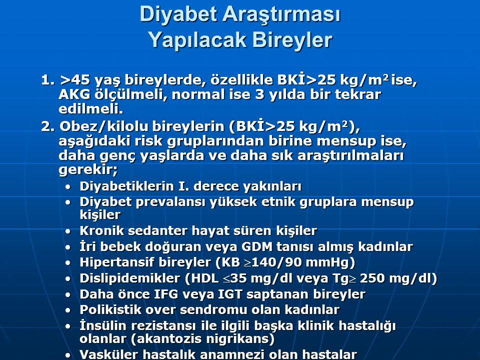 DM TANI KRİTERLERİ Anemnez - FM - serum glukoz düzeyi Anemnez - FM - serum glukoz düzeyi Semptomlarla birlikte rastgele bakılan plazma glukozu 200 mg