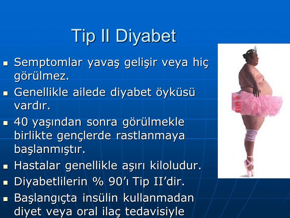 Tip I Diyabetin Belirtileri; Sık idrara çıkma, Sık idrara çıkma, Aşırı acıkma, Aşırı acıkma, Aşırı susama, Aşırı susama, Kilo kaybı, Kilo kaybı, Yorgu