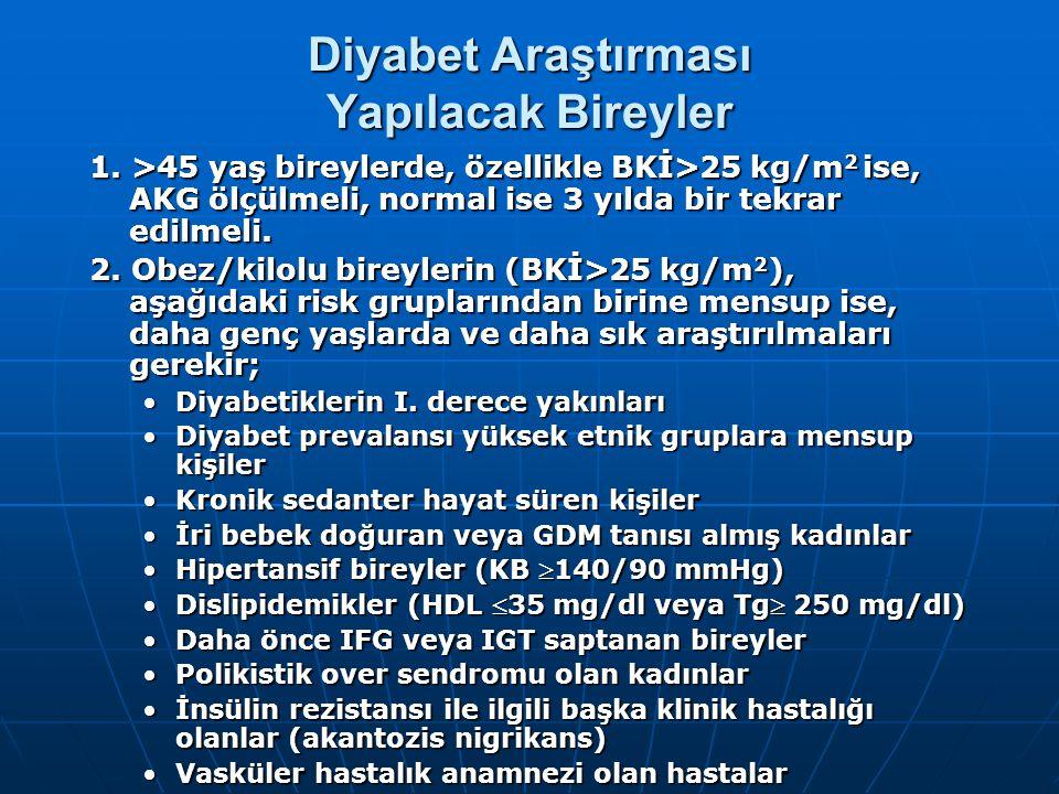 HA1C ve Ortalama Glukoz Düzeyi HA1C GlisemiHA1C Glisemi %6 135mg/dl%6 135mg/dl %7 170mg/dl%7 170mg/dl %8 205mg/dl%8 205mg/dl %9 240mg/dl%9 240mg/dl %1