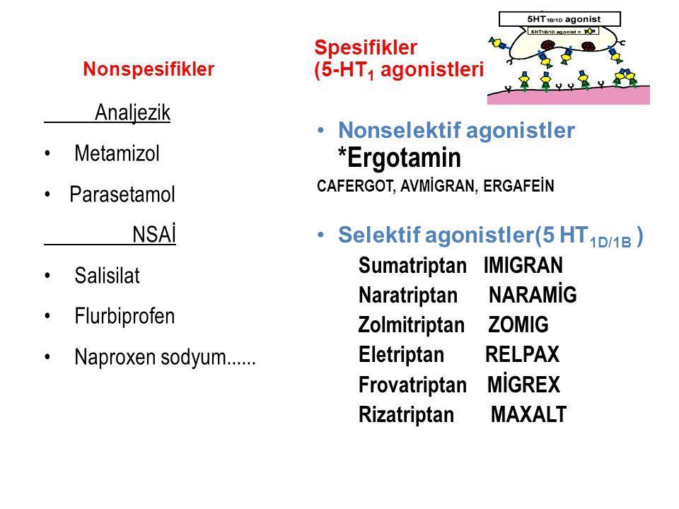 Nonspesifikler Analjezik Metamizol Parasetamol NSAİ Salisilat Flurbiprofen Naproxen sodyum...... Spesifikler (5-HT 1 agonistleri) Nonselektif agonistl