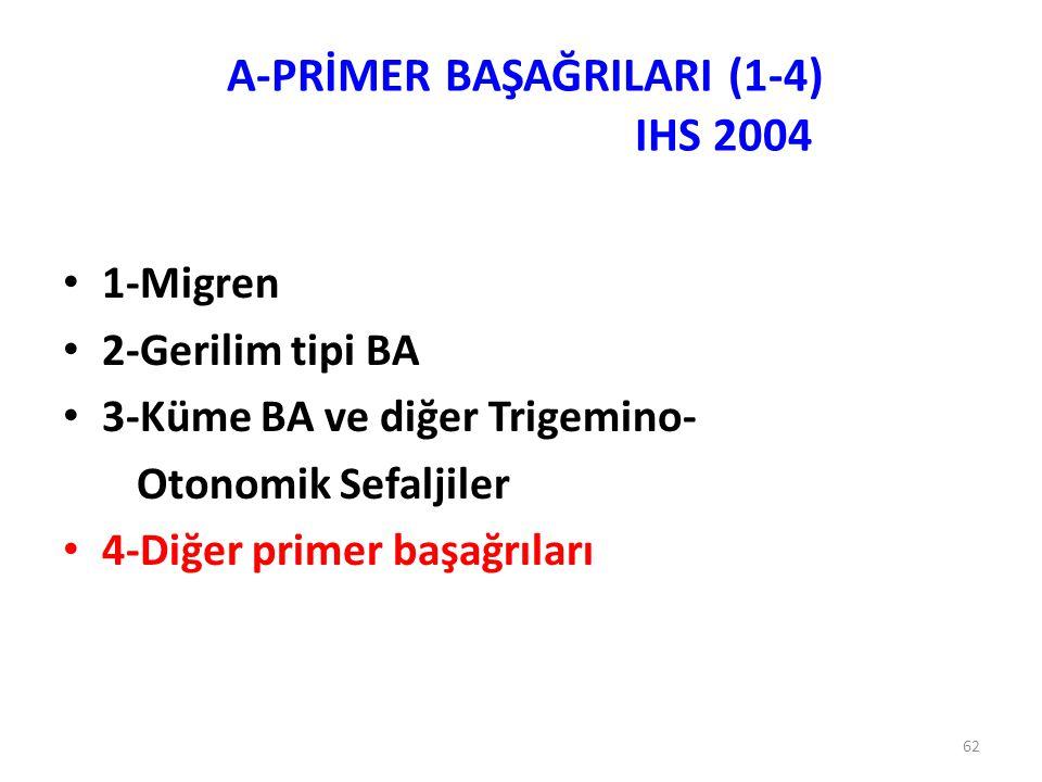 62 1-Migren 2-Gerilim tipi BA 3-Küme BA ve diğer Trigemino- Otonomik Sefaljiler 4-Diğer primer başağrıları A-PRİMER BAŞAĞRILARI (1-4) IHS 2004