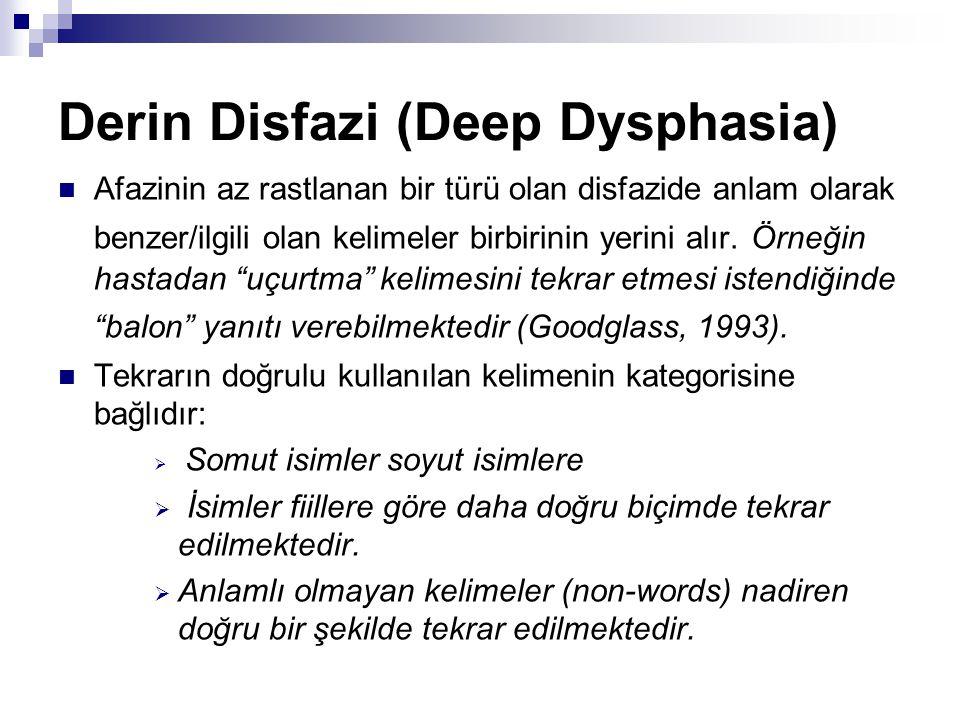 Derin Disfazi (Deep Dysphasia) Afazinin az rastlanan bir türü olan disfazide anlam olarak benzer/ilgili olan kelimeler birbirinin yerini alır.