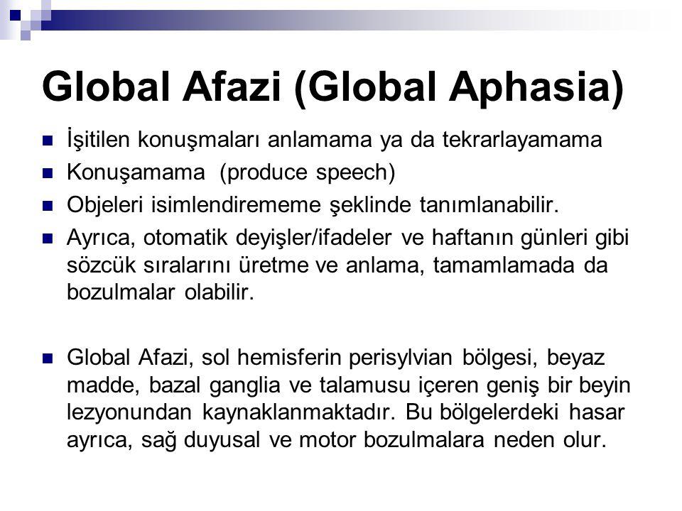 Global Afazi (Global Aphasia) İşitilen konuşmaları anlamama ya da tekrarlayamama Konuşamama (produce speech) Objeleri isimlendirememe şeklinde tanımlanabilir.