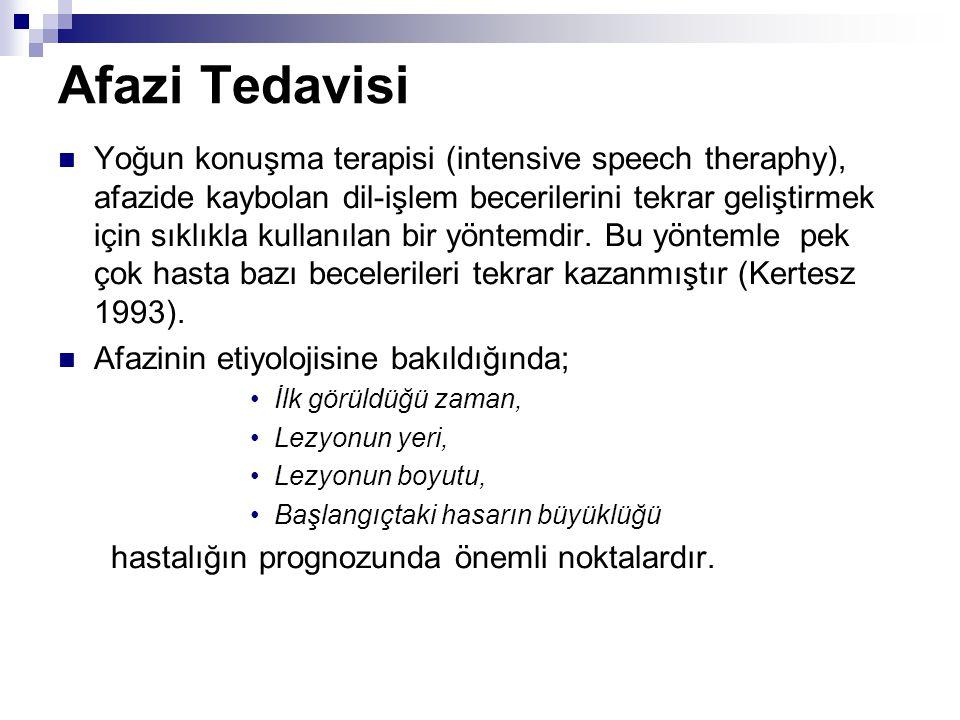 Afazi Tedavisi Yoğun konuşma terapisi (intensive speech theraphy), afazide kaybolan dil-işlem becerilerini tekrar geliştirmek için sıklıkla kullanılan bir yöntemdir.