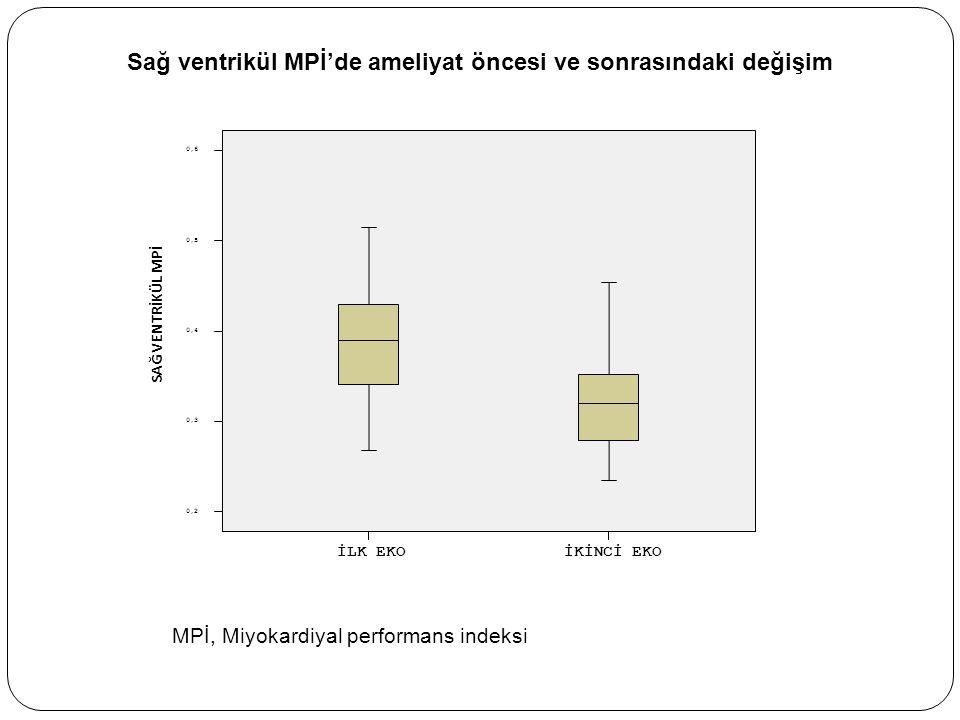 İKİNCİ EKOİLK EKO SAĞ VENTRİKÜL MPİ 0,6 0,5 0,4 0,3 0,2 Sağ ventrikül MPİ'de ameliyat öncesi ve sonrasındaki değişim MPİ, Miyokardiyal performans indeksi