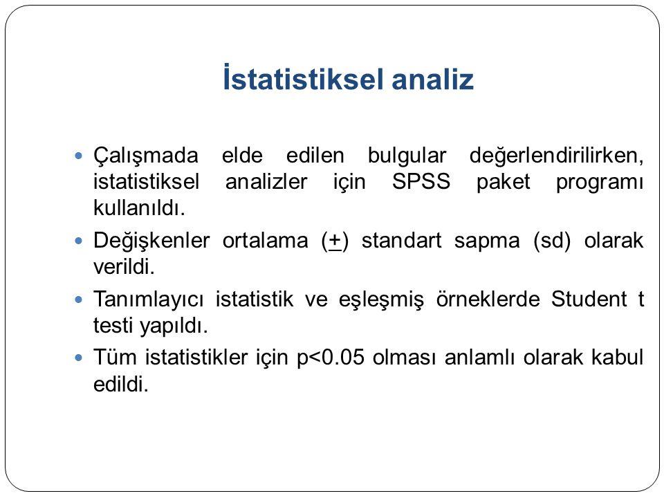 İstatistiksel analiz Çalışmada elde edilen bulgular değerlendirilirken, istatistiksel analizler için SPSS paket programı kullanıldı.