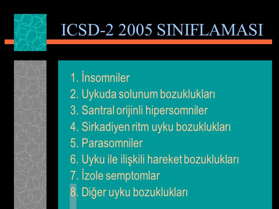 ICSD-2 2005 SINIFLAMASI 1. İnsomniler 2. Uykuda solunum bozuklukları 3. Santral orijinli hipersomniler 4. Sirkadiyen ritm uyku bozuklukları 5. Parasom