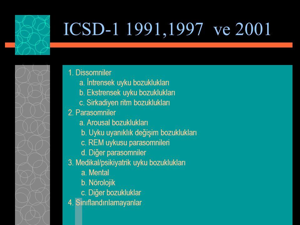 ICSD-1 1991,1997 ve 2001 1. Dissomniler a. İntrensek uyku bozuklukları b. Ekstrensek uyku bozuklukları c. Sirkadiyen ritm bozuklukları 2. Parasomniler