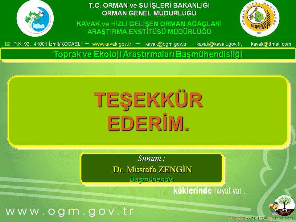 Copyright - halis_talu@yahoo.com 24 Copyright- - halis_talu@yahoo.com Sunum : Dr.