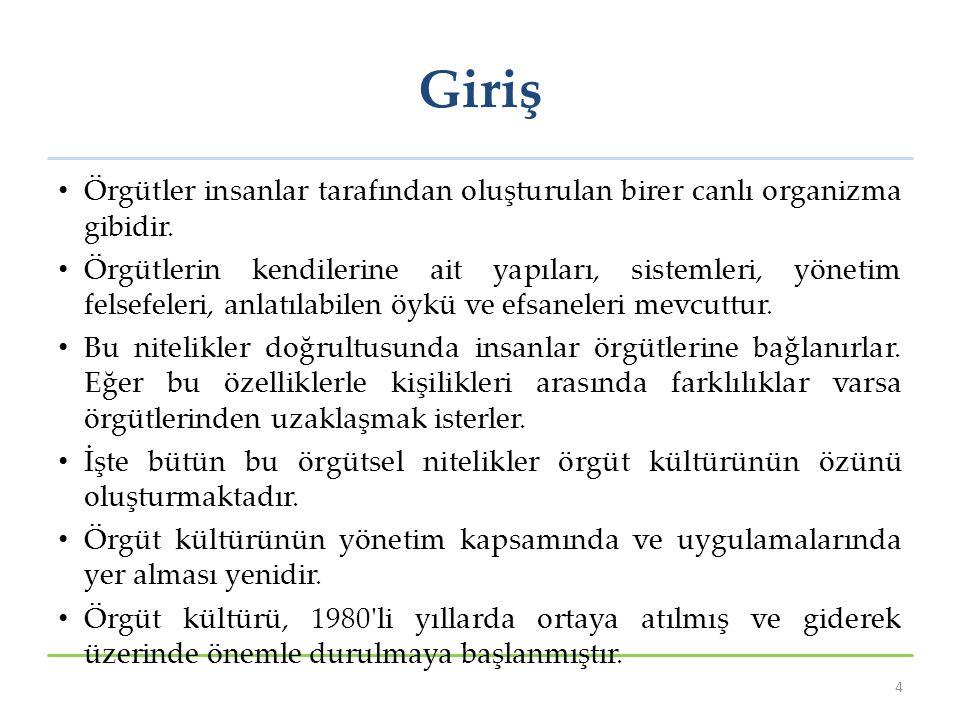 Kaynakça Alamur, Bayram (2005); Örgüt Kültürü ve Örgüte Bağlılık Arasındaki İlişkinin İncelenmesi, Yayımlanmamış Yüksek Lisans Tezi, Anadolu Üniversitesi Sosyal Bilimler Enstitüsü, Eskişehir.