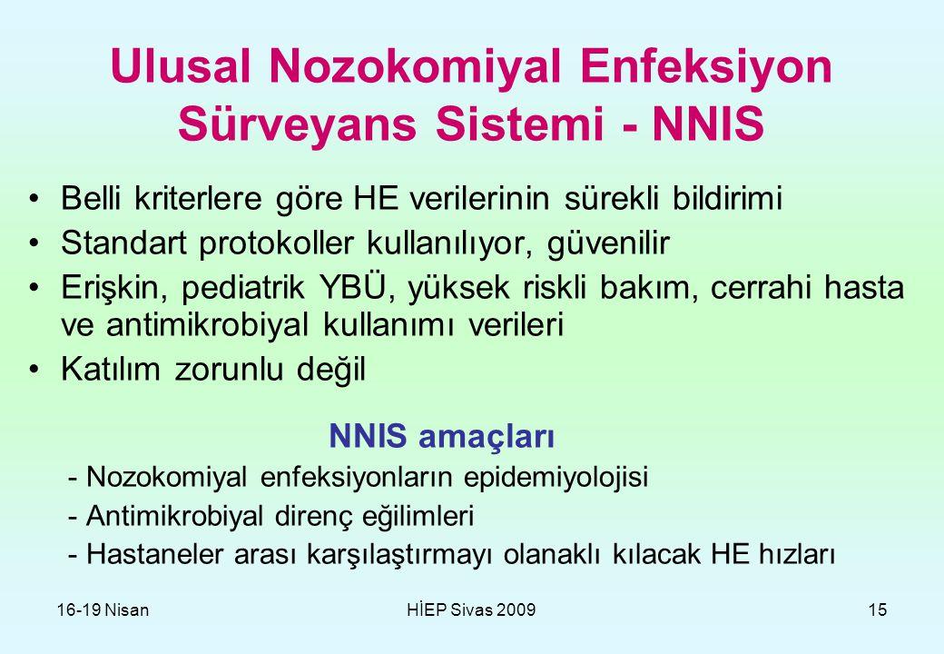 16-19 NisanHİEP Sivas 200915 Ulusal Nozokomiyal Enfeksiyon Sürveyans Sistemi - NNIS Belli kriterlere göre HE verilerinin sürekli bildirimi Standart pr