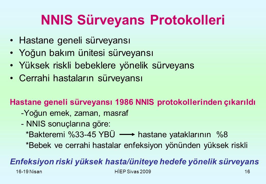 16-19 NisanHİEP Sivas 200916 NNIS Sürveyans Protokolleri Hastane geneli sürveyansı Yoğun bakım ünitesi sürveyansı Yüksek riskli bebeklere yönelik sürv