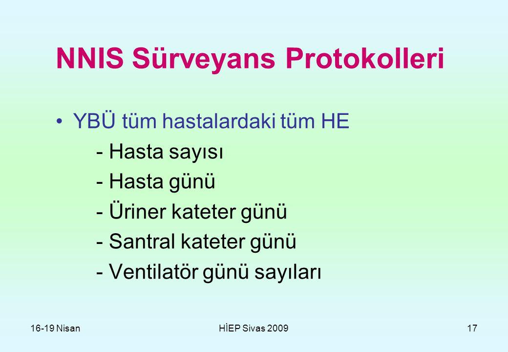 16-19 NisanHİEP Sivas 200917 NNIS Sürveyans Protokolleri YBÜ tüm hastalardaki tüm HE - Hasta sayısı - Hasta günü - Üriner kateter günü - Santral katet