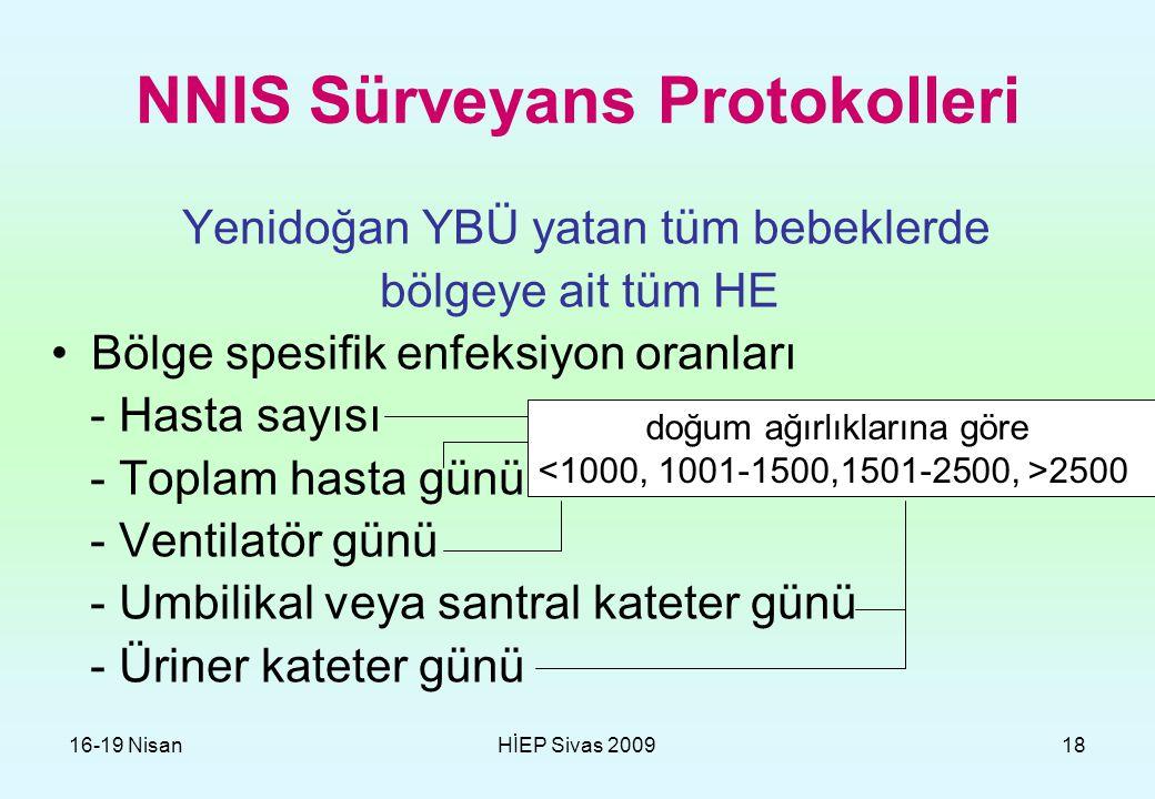 16-19 NisanHİEP Sivas 200918 NNIS Sürveyans Protokolleri Yenidoğan YBÜ yatan tüm bebeklerde bölgeye ait tüm HE Bölge spesifik enfeksiyon oranları - Ha