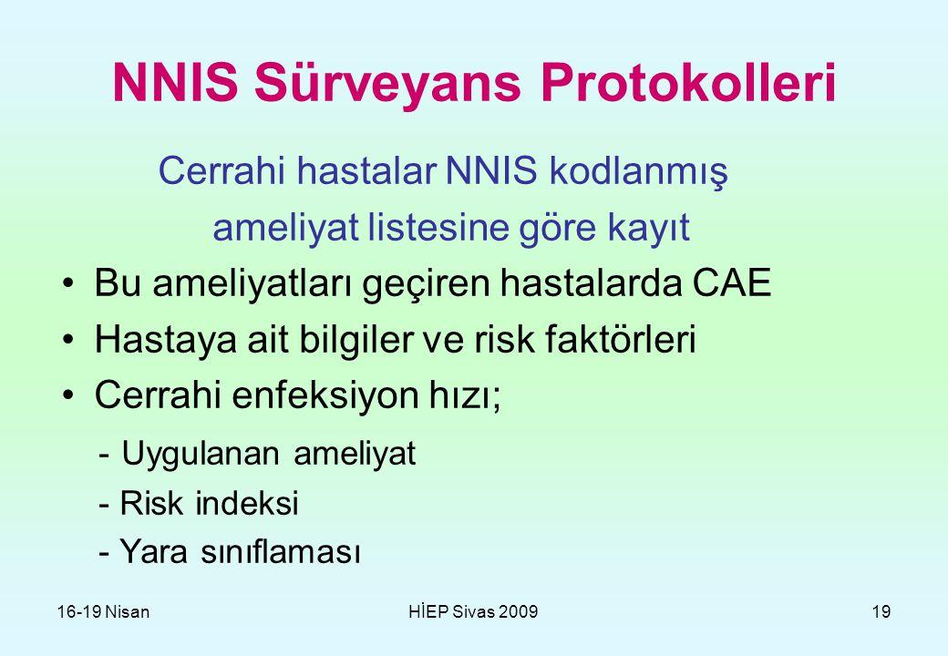16-19 NisanHİEP Sivas 200919 NNIS Sürveyans Protokolleri Cerrahi hastalar NNIS kodlanmış ameliyat listesine göre kayıt Bu ameliyatları geçiren hastala