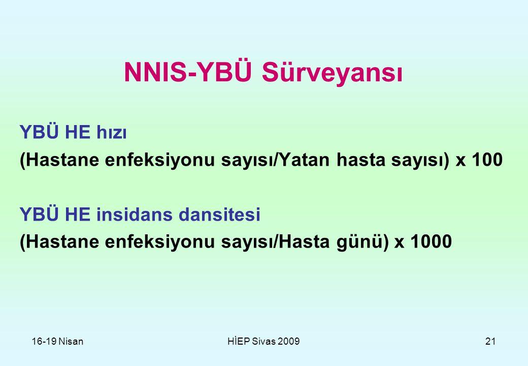 16-19 NisanHİEP Sivas 200921 NNIS-YBÜ Sürveyansı YBÜ HE hızı (Hastane enfeksiyonu sayısı/Yatan hasta sayısı) x 100 YBÜ HE insidans dansitesi (Hastane