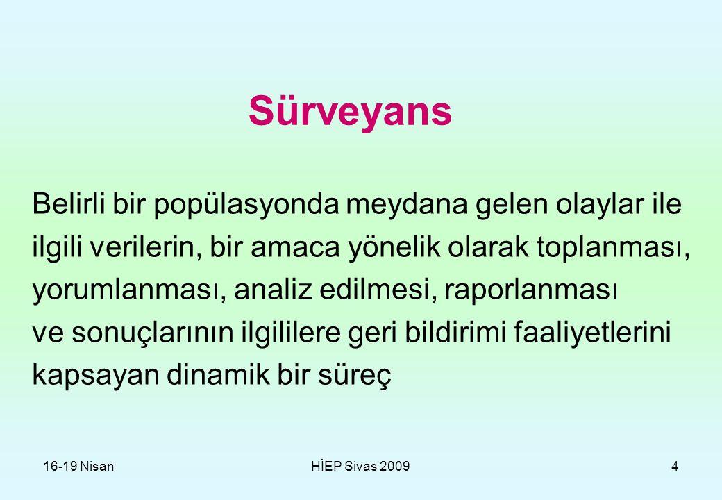 16-19 NisanHİEP Sivas 20094 Sürveyans Belirli bir popülasyonda meydana gelen olaylar ile ilgili verilerin, bir amaca yönelik olarak toplanması, yoruml