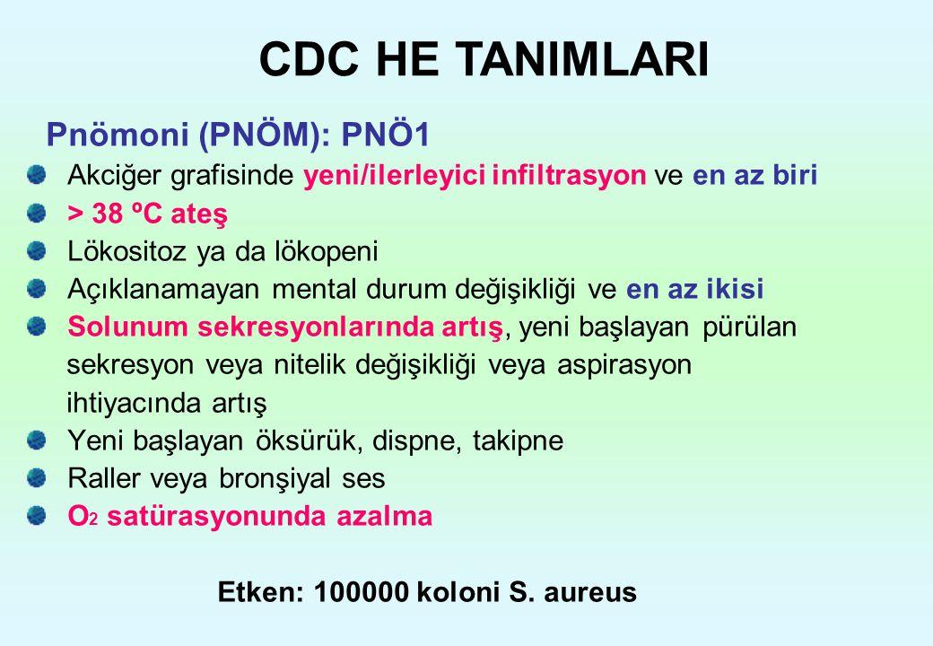 Pnömoni (PNÖM): PNÖ1 Akciğer grafisinde yeni/ilerleyici infiltrasyon ve en az biri > 38 ºC ateş Lökositoz ya da lökopeni Açıklanamayan mental durum de