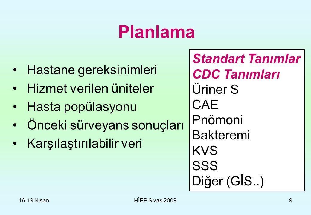 16-19 NisanHİEP Sivas 200910 Yöntemler Hastane geneli - Sürekli aktif Güvenilirliği yüksek, karşılaştırma imkanı yok - Prevalans Hızlı ve düşük maliyetli, o anda var olan enfeksiyonu belirler Hedefe yönelik - Bölgeye yönelik (CAE, Bakteremi) - Birime yönelik (YBÜ, YDYBÜ) - Dönüşümlü (Her klinikte tüm HE)