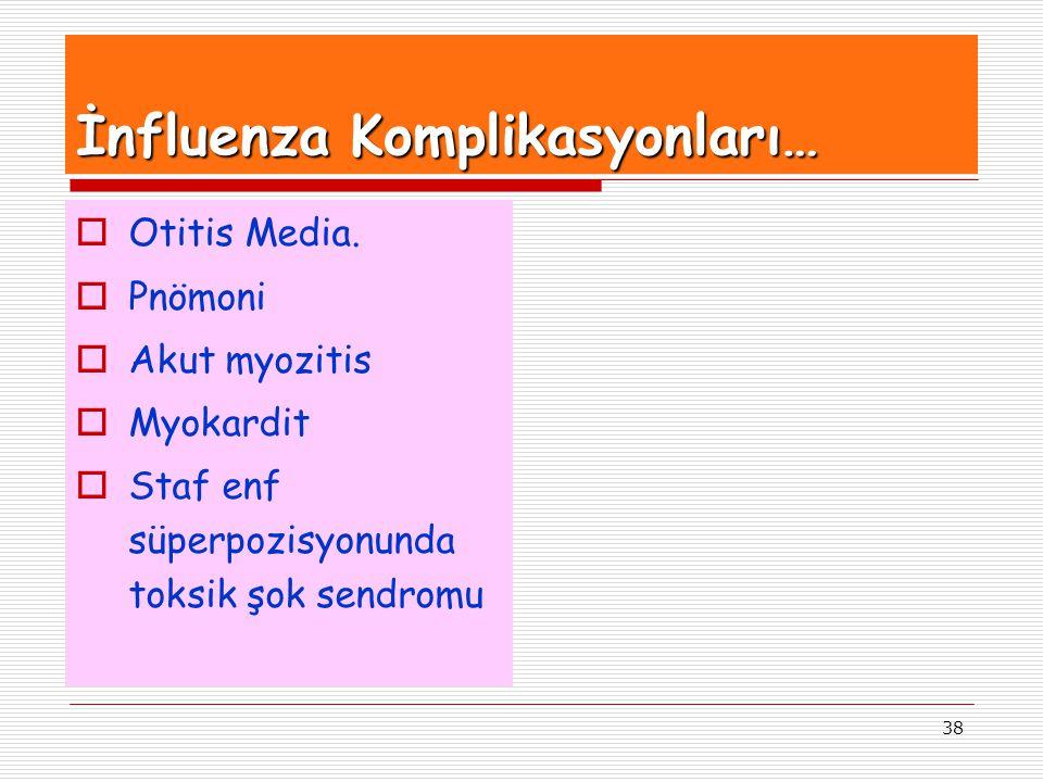 38 İnfluenza Komplikasyonları…  Otitis Media.  Pnömoni  Akut myozitis  Myokardit  Staf enf süperpozisyonunda toksik şok sendromu