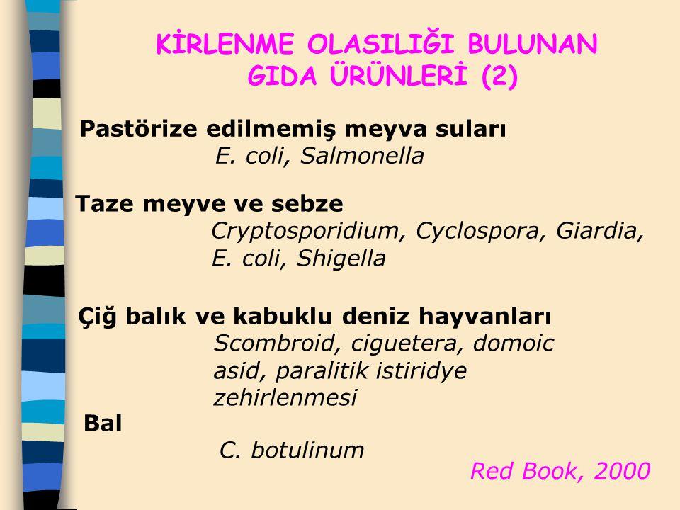KİRLENME OLASILIĞI BULUNAN GIDA ÜRÜNLERİ (2) Pastörize edilmemiş meyva suları E. coli, Salmonella Taze meyve ve sebze Cryptosporidium, Cyclospora, Gia
